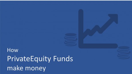 How Private Equity Funds Make Money